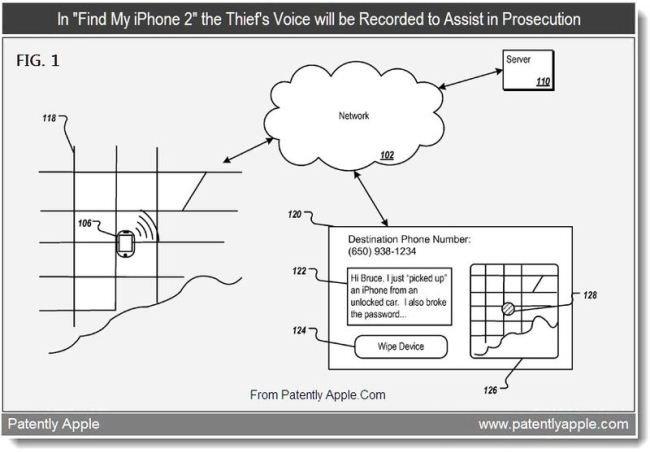 Patente de Apple para Find my iPhone