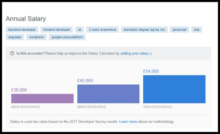 calculadora de salario de un programador