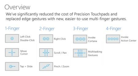 Windows 10 Trackpad 1