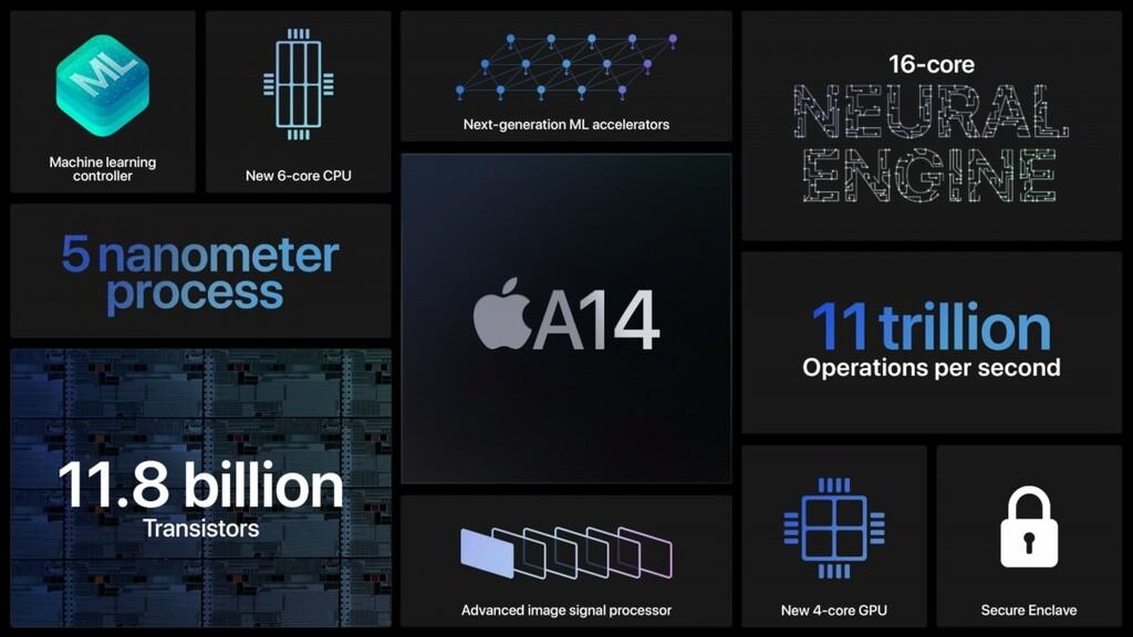 Así es como Apple se plantea el diseño del A14 y futuros chips según una nueva entrevista