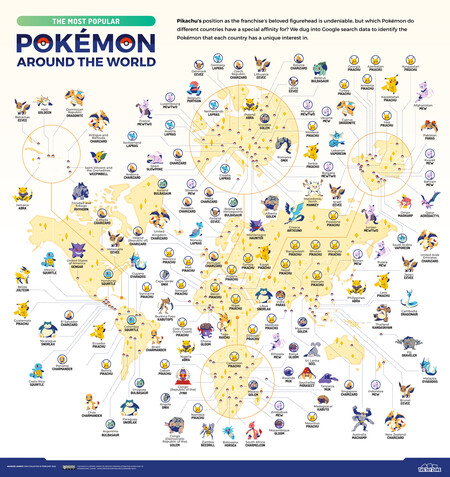 Pokemon Mundial