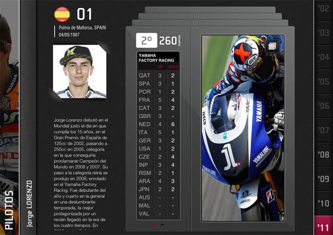 Menú pilotos de MotoGP History