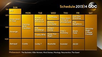 Series de estreno 2013/14: ABC