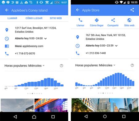 Google ya sabe cuáles son las horas puntas de cada sitio y te las muestra en gráficos