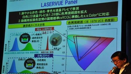 Laservue 55LSR3