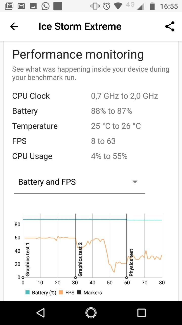 Benchmarks Moto X4