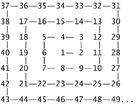 Los díscolos números primos (V)