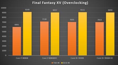 Final Fantasy Xv Oc