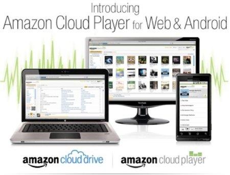 Cómo hacer uso de las funciones de Amazon en la nube desde tu equipo iOS