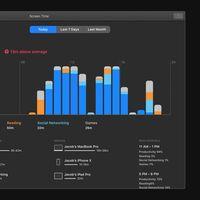 Un concepto nos enseña cómo puede ser la función Tiempo de Uso en macOS