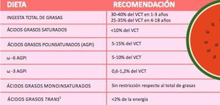 recomendaciones_grasas.jpg