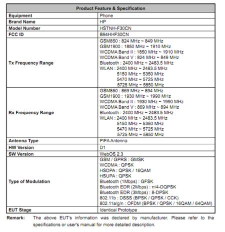 HP Pre 3  y HP Touchpad más cerca de su salida en Estados Unidos