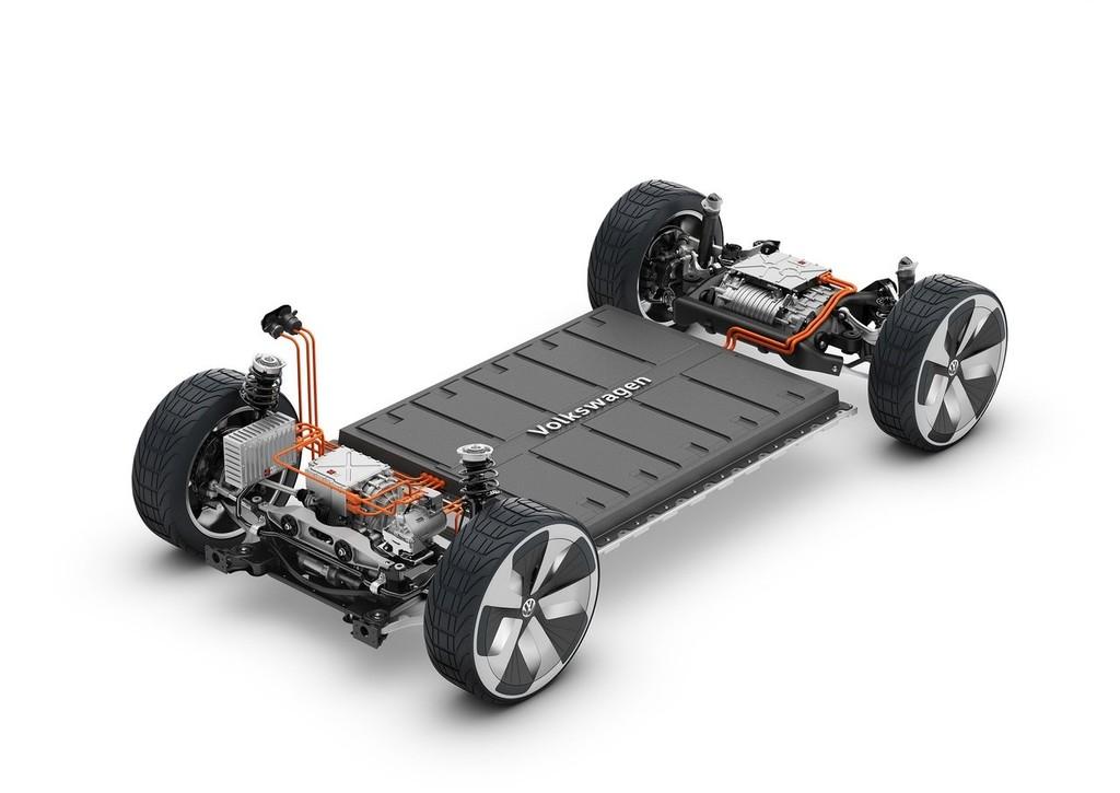 Volkswagen eleva el listón: Promete lanzar 70 autos eléctricos la próxima década #source%3Dgooglier%2Ecom#https%3A%2F%2Fgooglier%2Ecom%2Fpage%2F%2F10000