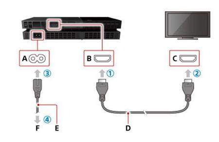 Problema HDMI