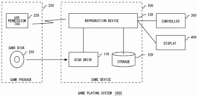 Sony Japan patent