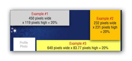 Las imágenes de anuncios y las fotos de portada de Facebook no podrán tener más del 20% de texto
