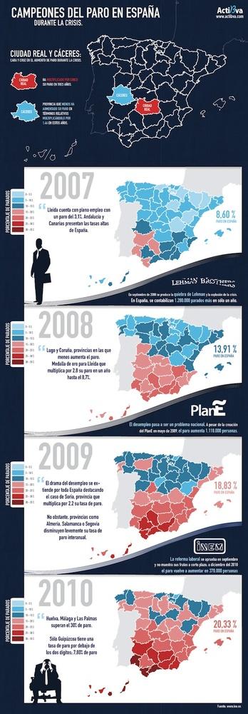 El imparable avance del paro desde el sur al norte en España