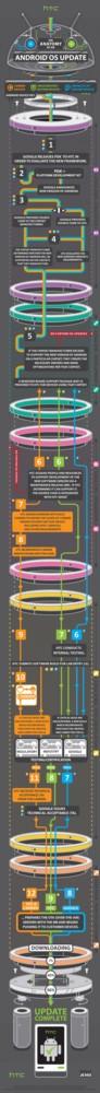 Infografía HTC