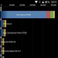 Foto 3 de 13 de la galería benchmarks-umi-z en Xataka Android