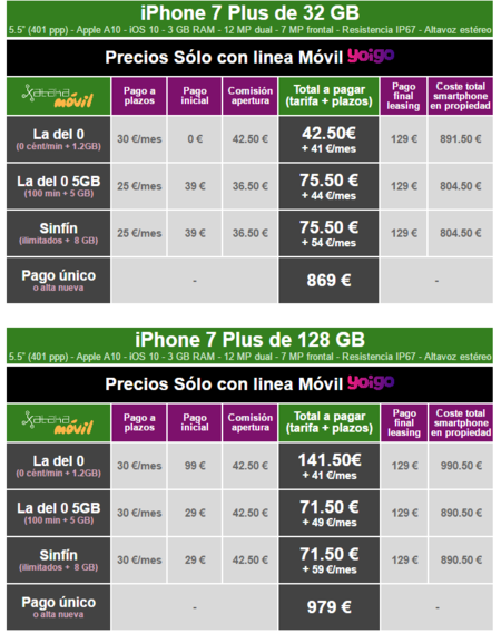 Precios Iphone 7 Plus Con Tarifas Yoigo
