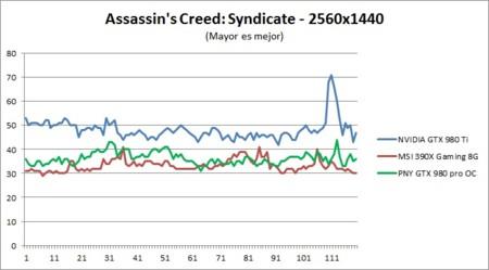 Ac Syndicate 2k