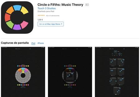 Circle O Fifths