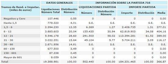 deduccion-alquiler-irpf-2008-arrendatarios.jpg