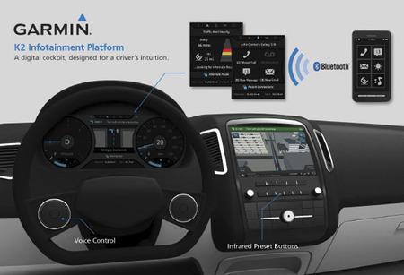 Garmin opta por aumentar las posibilidades multimedia del GPS con su sistema K2
