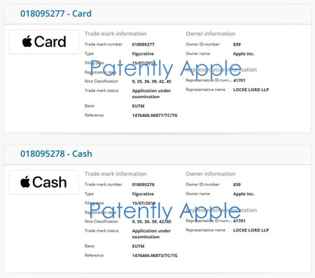 Apple Card Apple Cash