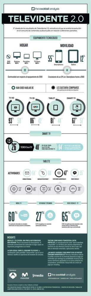 infografia_blog_televidente-2_0.jpg