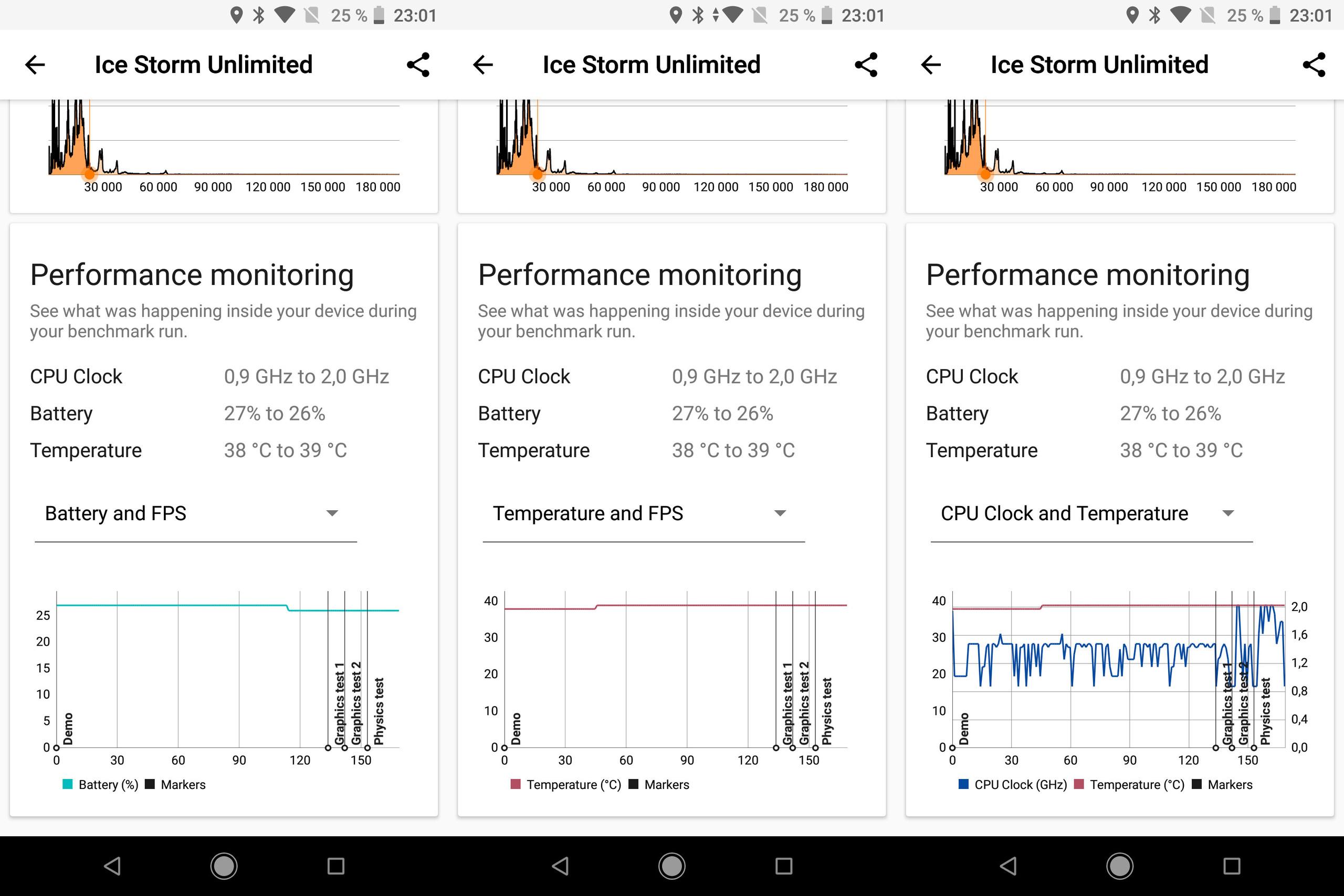 Foto de Xiaomi Mi A2, benchmarks (3/4)