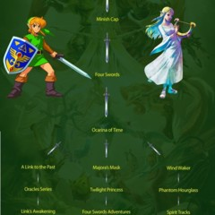 linea-temporal-de-the-legend-of-zelda