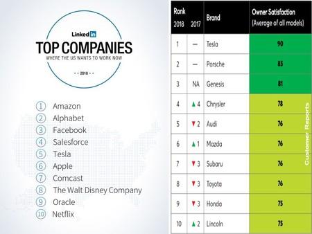 Top Companies2