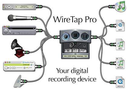WireTap Pro: Graba cualquier sonido que se reproduzca en tu Mac