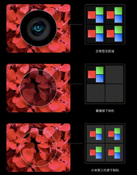 Xiaomi Bajo Pantalla 03