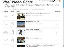 Buscadores de vídeos en Internet