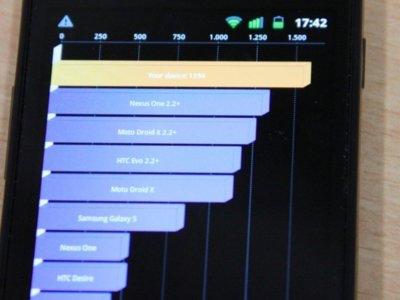 Nexus S, análisis (y II)