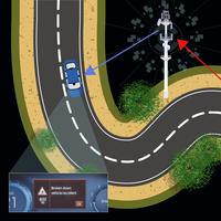 Ford Local Hazard se convierte en tu bola de cristal para prevenir accidentes