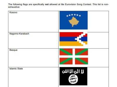 ¿Por qué están prohibidas cada una de las banderas prohibidas de Eurovisón?
