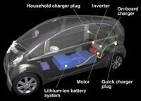 El coche eléctrico podría generar empleo en Vigo
