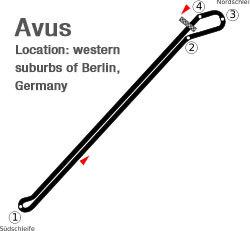 Circuito AVUS, en Berlín, Alemania