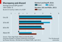 Rogoff y Reinhart: el argumento sigue válido, la deuda perjudica el crecimiento