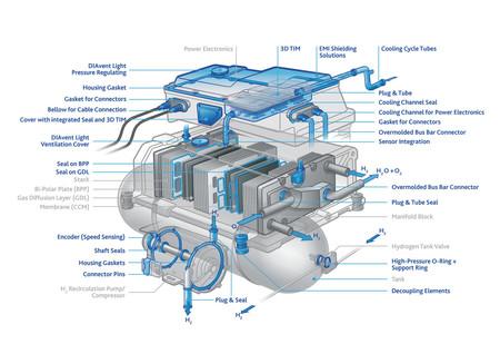 Fst Freudenbergflixbus Fuelcellsystem En