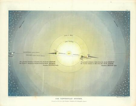 Muggletonians Sistema Newton