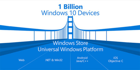 Windows 10 Billion Devices