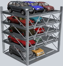 Pluspark: sistema para aparcar (casi) 5 coches en el sitio de uno