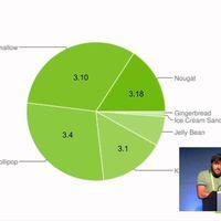 Un pequeño paso contra la fragmentación: El kernel de Linux tendrá un soporte de seis años