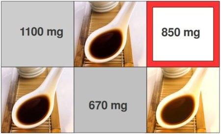 Solución a la adivinanza: una cucharada de salsa de soja tiene 850 mg de sodio