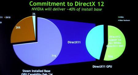directx12_nvidia_fermi_kepler_maxwell_03