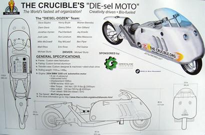 Die moto